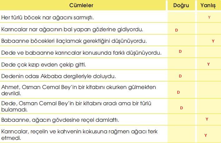 164.sayfa