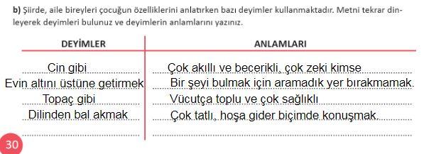 Türkçe Ders Kitabı Sayfa 30, 31, 32, 33