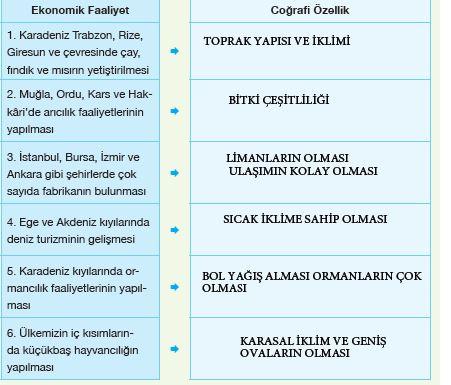 126.sayfa