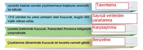 211. Sayfa