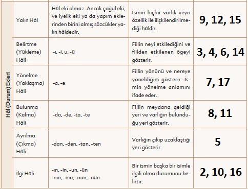 6. Sınıf Türkçe Ders Kitabı Ekoyay Yayınları 48. Sayfa Cevapları
