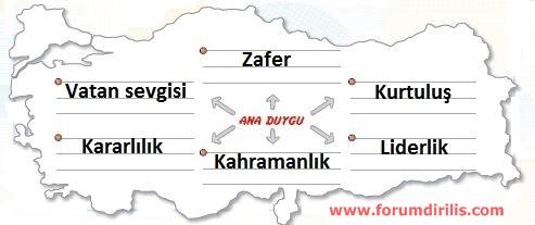 4. Sınıf Türkçe Ders Kitabı Koza Yayınları 57. Sayfa Cevapları