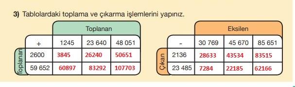 5. Sınıf Matematik Ders Kitabı 37. Sayfa Cevapları