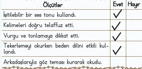 2. Sınıf Türkçe Ders Kitabı 44. Sayfa Cevabı