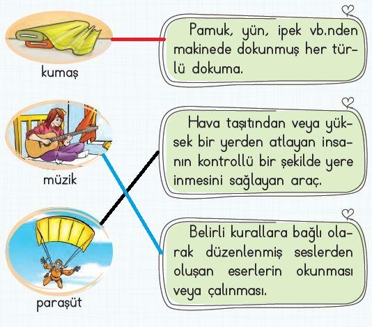 2. Sınıf Türkçe Ders Kitabı 31. Sayfa Cevabı