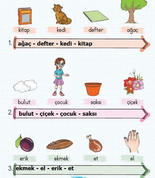 2. Sınıf Türkçe Ders Kitabı 22. Sayfa Cevabı