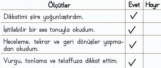 2. Sınıf Türkçe Ders Kitabı 40. Sayfa Cevabı