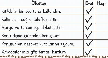 2. Sınıf Türkçe Ders Kitabı 49. Sayfa Cevabı