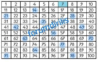 3. Sınıf Matematik Ders Kitabı 34. Sayfa Cevapları MEB