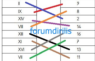 3. Sınıf Matematik Ders Kitabı 48. Sayfa Cevapları MEB