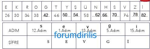 4. Sınıf Matematik Ders Kitabı 37. Sayfa Cevapları MEB Yayınları