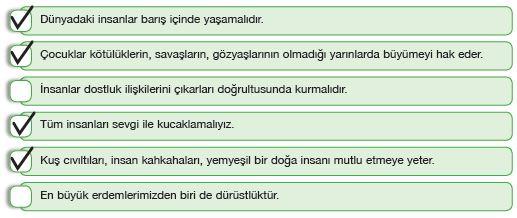 7. Sınıf Türkçe Ders Kitabı Özgün Yayınları 30. Sayfa Cevapları