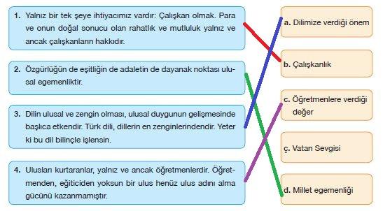 7. Sınıf Türkçe Ders Kitabı Özgün Yayınları 71. Sayfa Cevapları