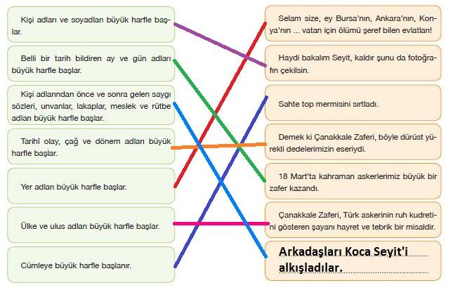 7. Sınıf Türkçe Ders Kitabı Özgün Yayınları 58. Sayfa Cevapları