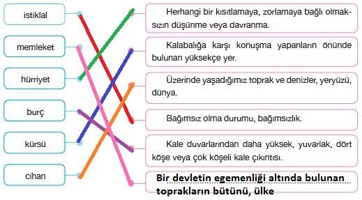 7. Sınıf Türkçe Ders Kitabı Özgün Yayınları 62. Sayfa Cevapları