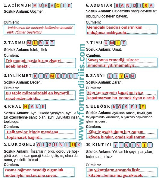 8. Sınıf Türkçe Ders Kitabı MEB Yayınları 48. Sayfa Cevapları