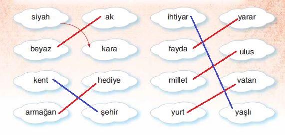 3. Sınıf Türkçe Ders Kitabı Sonuç Yayınları 123. Sayfa Cevapları