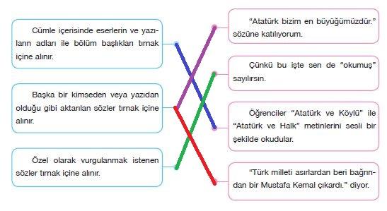 7. Sınıf Türkçe Ders Kitabı Özgün Yayınları 52. Sayfa Cevapları