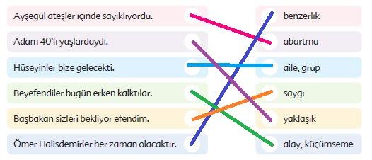 6. Sınıf Türkçe Ders Kitabı Ekoyay Yayınları 89. Sayfa Cevapları