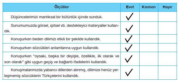 7. Sınıf Türkçe Ders Kitabı Özgün Yayınları 107. Sayfa Cevapları
