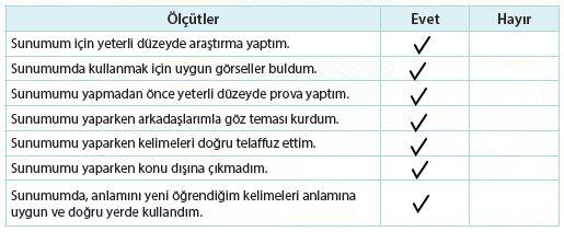4. Sınıf Türkçe Ders Kitabı Koza Yayınları 124. Sayfa Cevapları