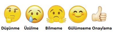 ifade avatarları