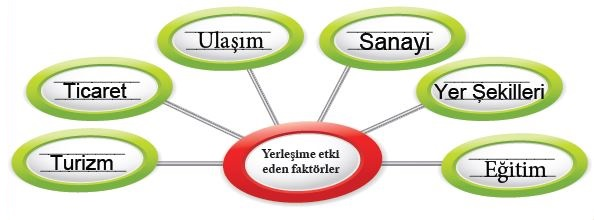 7. Sınıf Sosyal Bilgiler Ders Kitabı Ekoyay Yayınları 105. Sayfa Cevapları