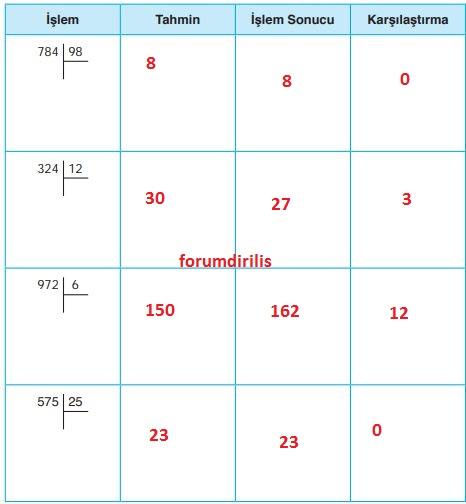 4. Sınıf Ata Yayınları Matematik 102. Sayfa Cevapları