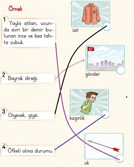2. Sınıf Türkçe Ders Kitabı 63. Sayfa Cevabı