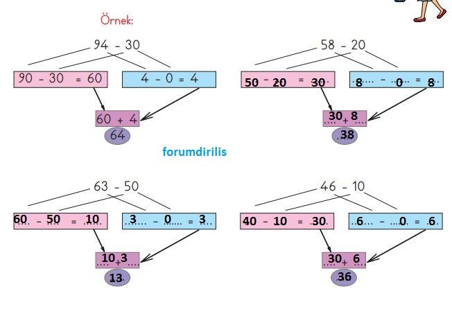 3. Sınıf Matematik Ders Kitabı 64. Sayfa Cevapları MEB