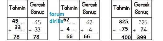 3. Sınıf Matematik Ders Kitabı 72. Sayfa Cevapları MEB