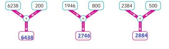 4. Sınıf Ata Yayınları Matematik 70. Sayfa Cevapları