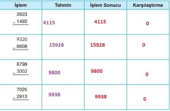 4. Sınıf Ata Yayınları Matematik 71. Sayfa Cevapları