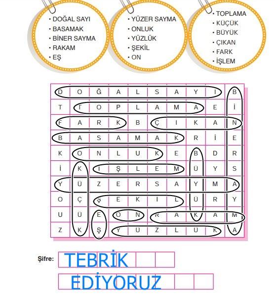 4. Sınıf Ata Yayınları Matematik 72. Sayfa Cevapları