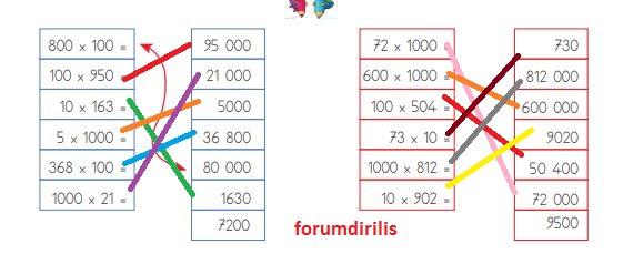 4. Sınıf Matematik Ders Kitabı 91. Sayfa Cevapları MEB Yayınları