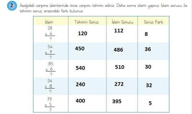 4. Sınıf Matematik Ders Kitabı 93. Sayfa Cevapları MEB Yayınları