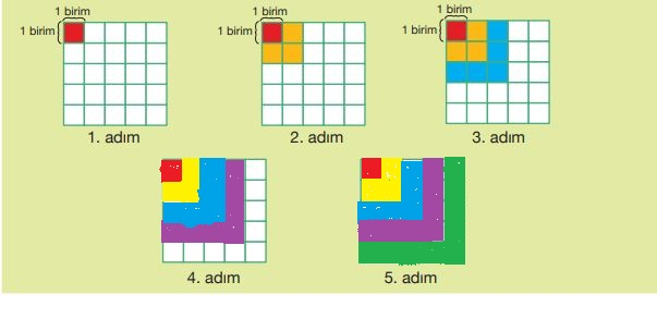 5. Sınıf Matematik Ders Kitabı 72. Sayfa Cevapları