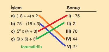 5. Sınıf Matematik Ders Kitabı 83. Sayfa Cevapları