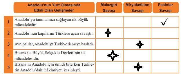 6. Sınıf MEB Yayınları Sosyal Bilgiler 89. Sayfa Cevapları