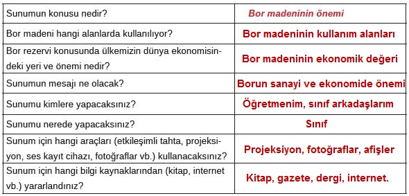 8. Sınıf Türkçe Ders Kitabı MEB Yayınları 101. Sayfa Cevapları