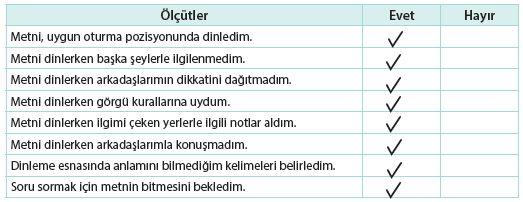 4. Sınıf Türkçe Ders Kitabı Koza Yayınları 97. Sayfa Cevapları