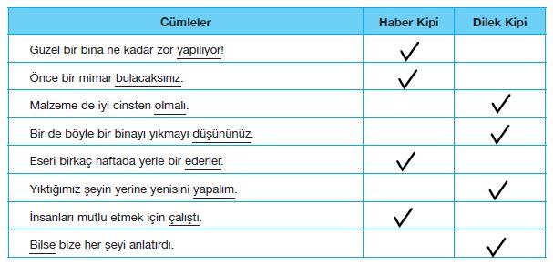7. Sınıf Türkçe Ders Kitabı Özgün Yayınları 92. Sayfa Cevapları