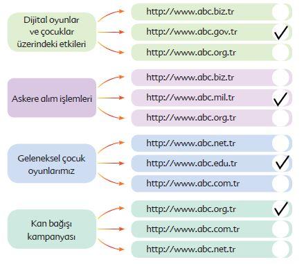 6. Sınıf Türkçe Ders Kitabı Ekoyay Yayınları 94. Sayfa Cevapları