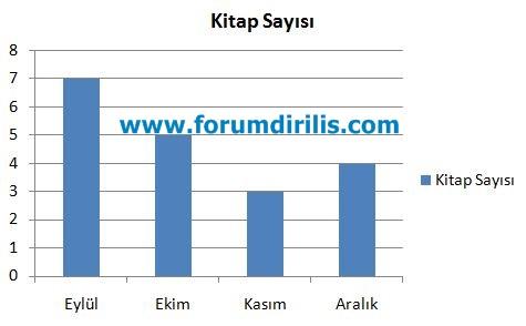 5. Sınıf Türkçe Ders Kitabı Anıttepe Yayınları 90. Sayfa Cevapları
