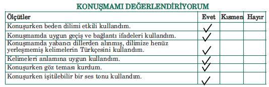 5. Sınıf Türkçe Ders Kitabı Anıttepe Yayınları 84. Sayfa Cevapları