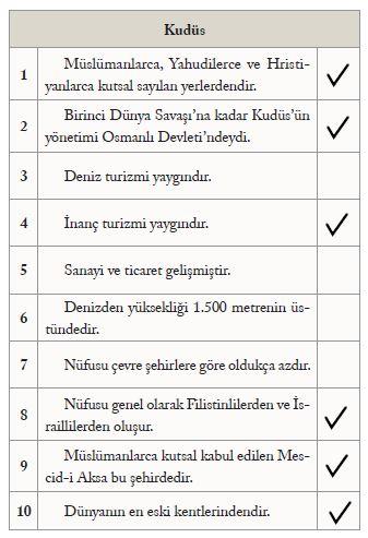 7. Sınıf Sosyal Bilgiler Ders Kitabı Ekoyay Yayınları 102. Sayfa Cevapları