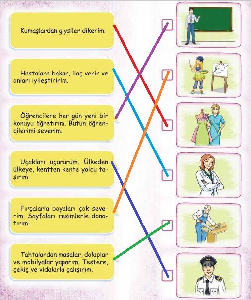 3. Sınıf Türkçe Ders Kitabı Sonuç Yayınları 137. Sayfa Cevapları
