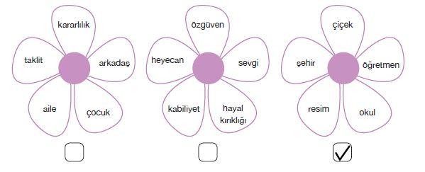 7. Sınıf Türkçe Ders Kitabı Özgün Yayınları 83. Sayfa Cevapları
