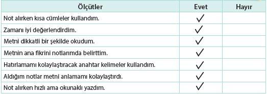 4. Sınıf Türkçe Ders Kitabı Koza Yayınları 87. Sayfa