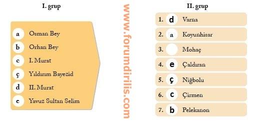 7. Sınıf Sosyal Bilgiler Ders Kitabı Ekoyay Yayınları 94. Sayfa Cevapları